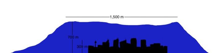 Comparison of Sydney volcano